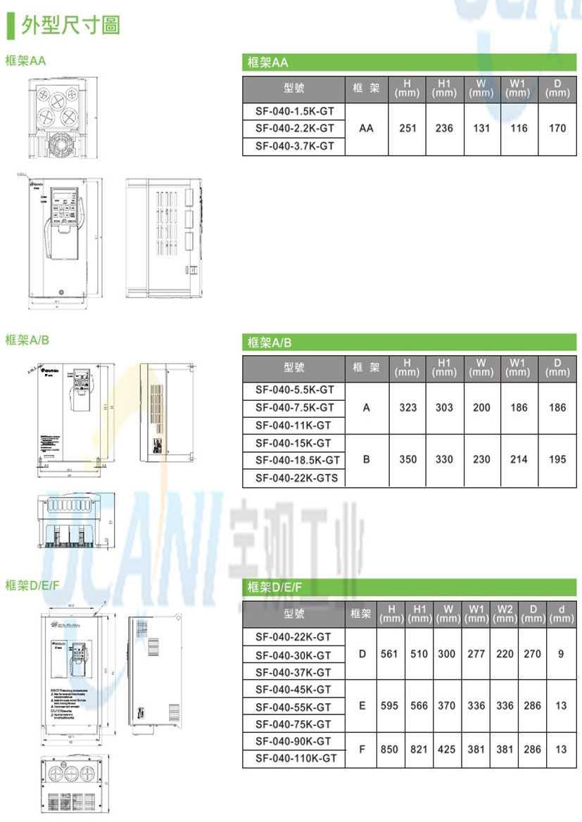 士林sf变频器系列产品